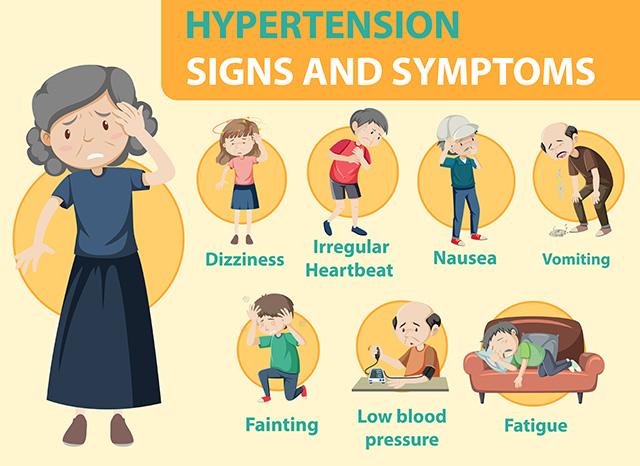 Hypertension-sign-and-symptoms.jpg
