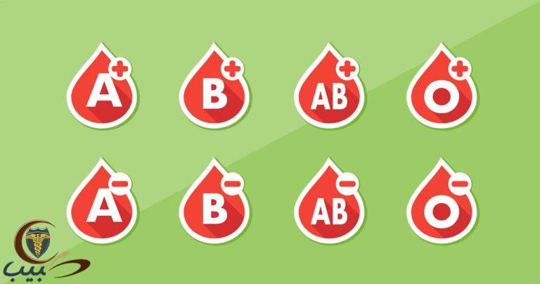 الغذاء المناسب لفصيلة الدم A