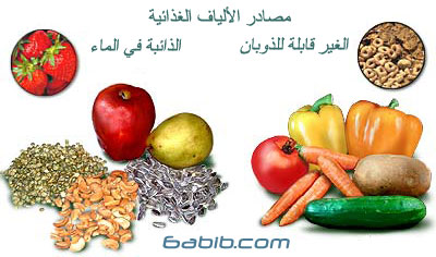 مصادر الالياف الغذائية