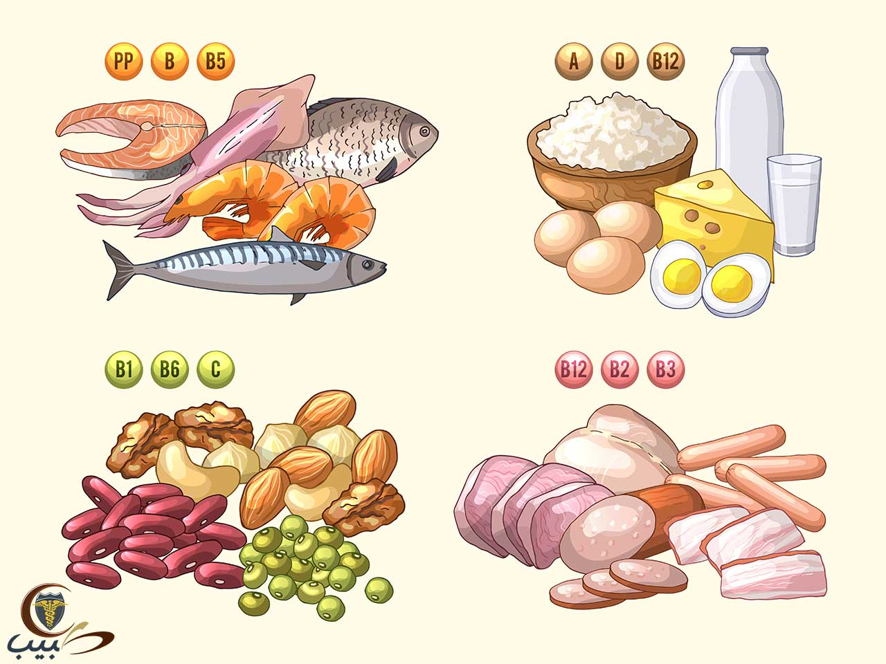 هل الحد من المنتجات الحيوانية أو اتباع نظام غذائي نباتي يؤدي لنقص الفيتامينات