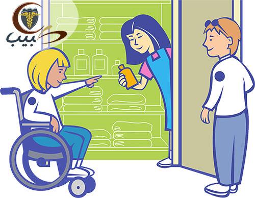 الأطفال من ذوي الاحتياجات الخاصة